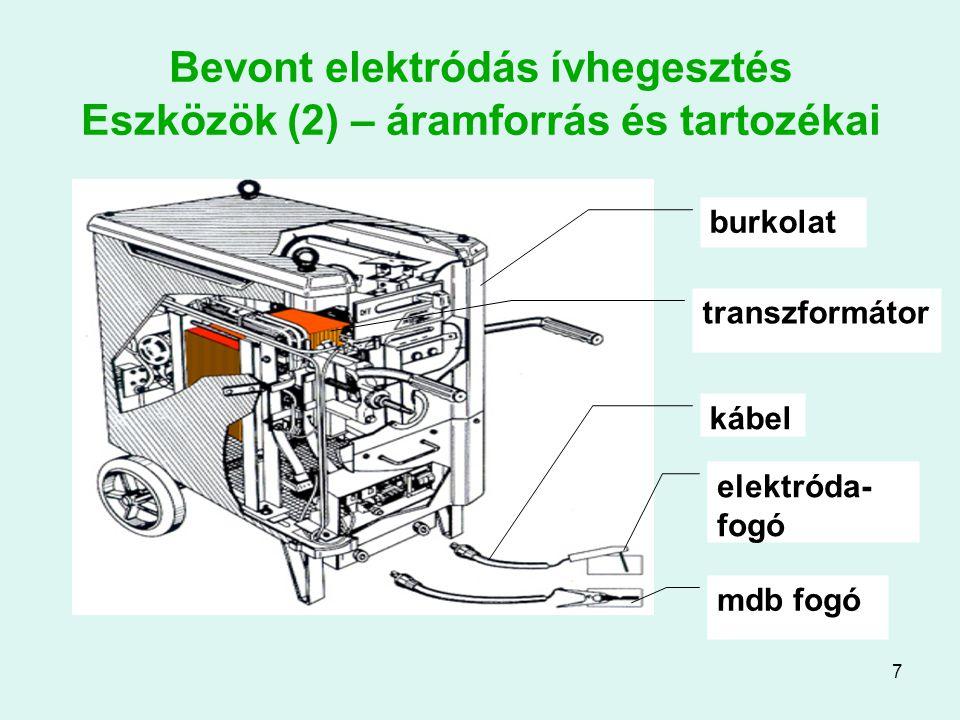 Bevont elektródás ívhegesztés Eszközök (2) – áramforrás és tartozékai