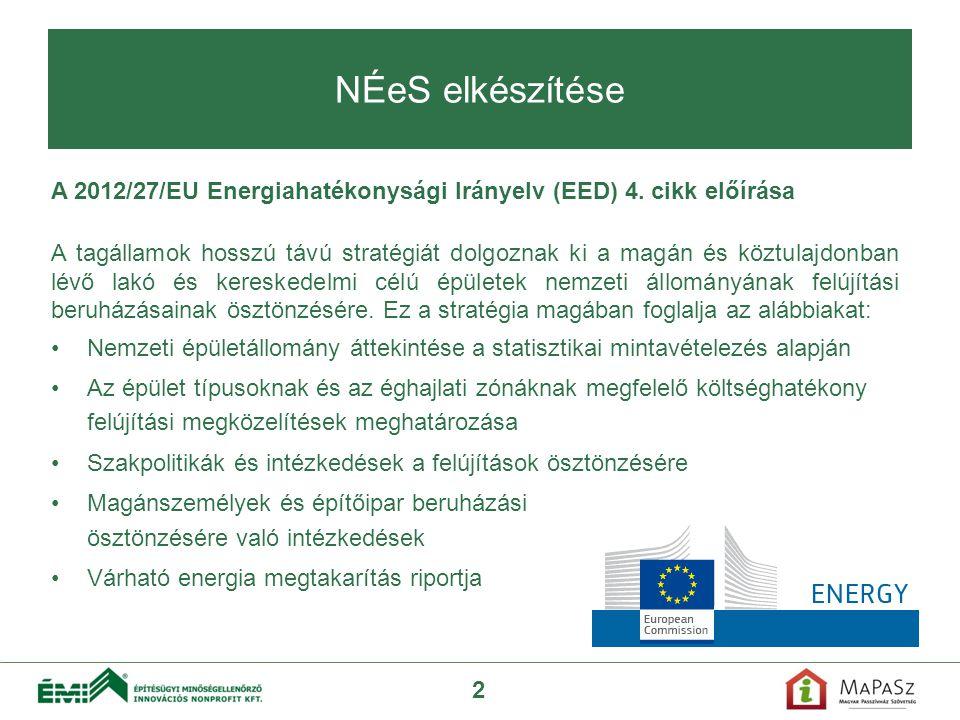 NÉeS elkészítése A 2012/27/EU Energiahatékonysági Irányelv (EED) 4. cikk előírása.