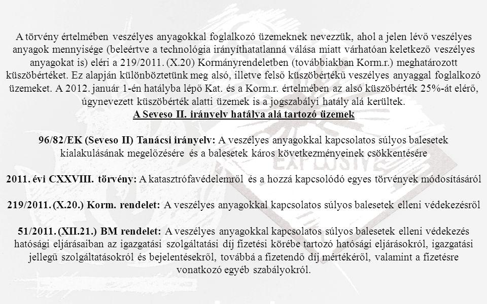 A Seveso II. irányelv hatálya alá tartozó üzemek