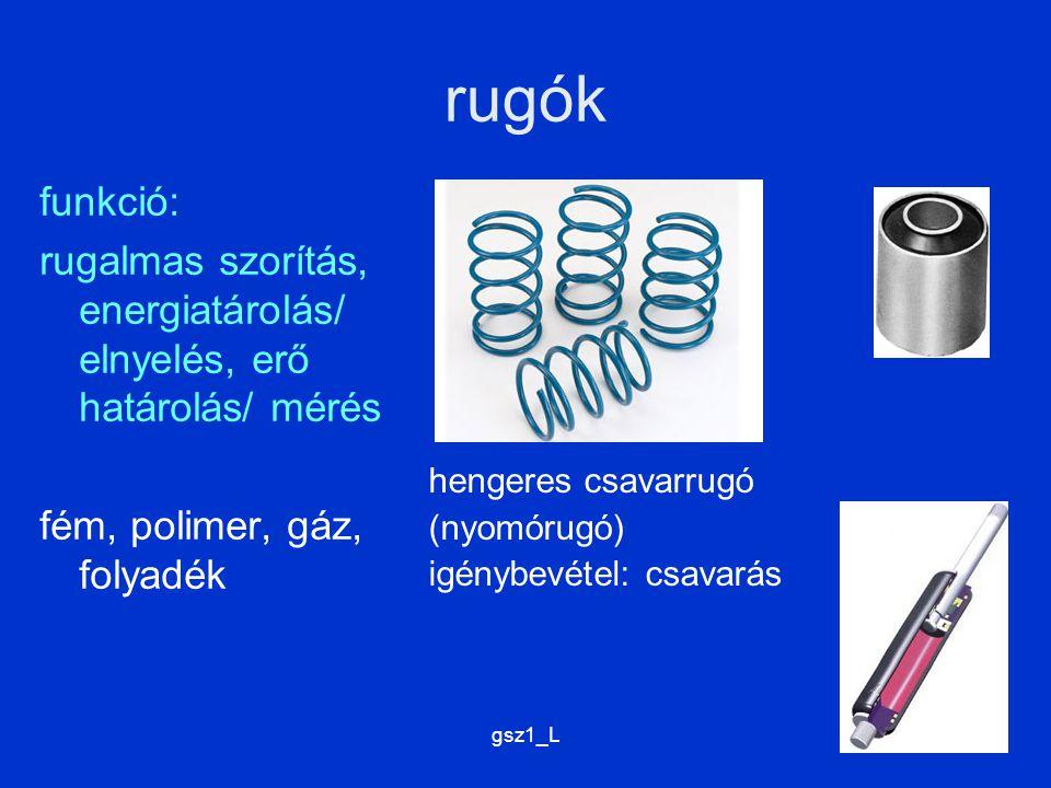 rugók funkció: rugalmas szorítás, energiatárolás/ elnyelés, erő határolás/ mérés. fém, polimer, gáz, folyadék.