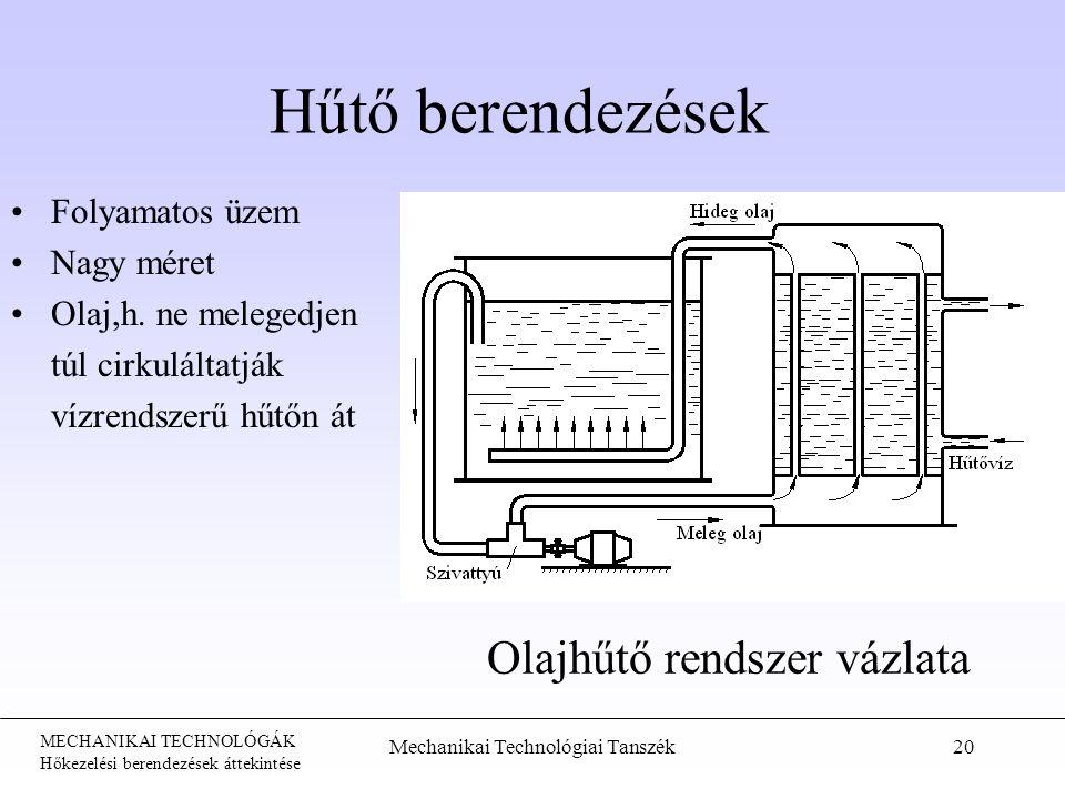 Hűtő berendezések Olajhűtő rendszer vázlata Folyamatos üzem Nagy méret