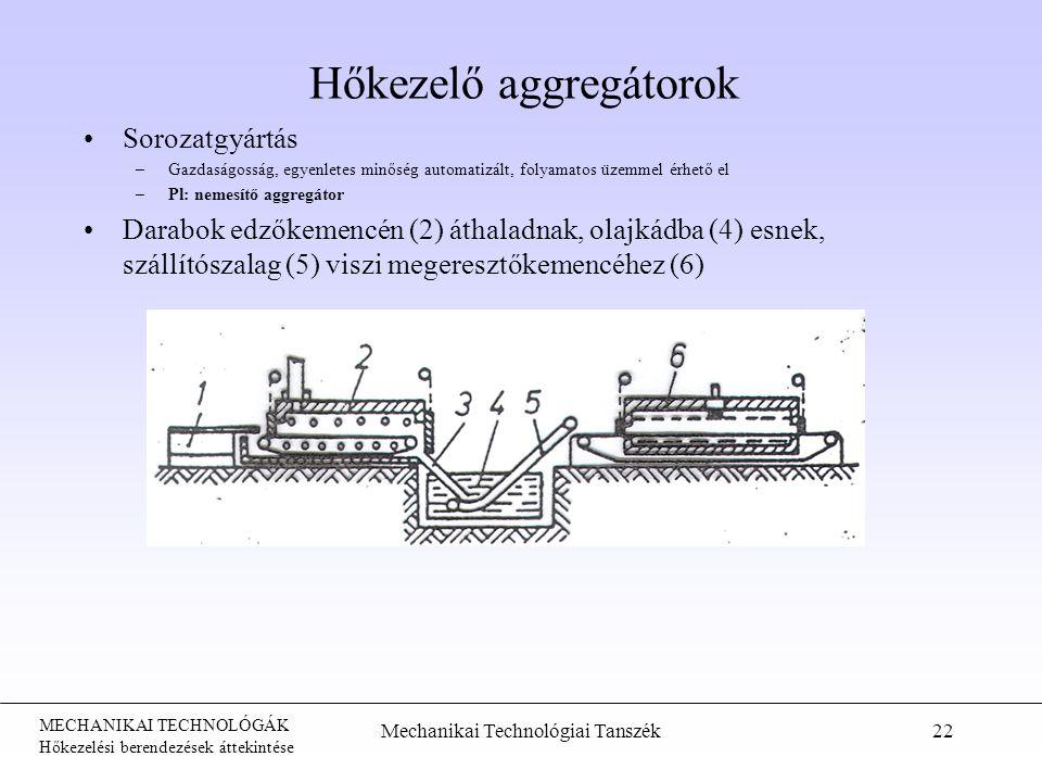 Hőkezelő aggregátorok