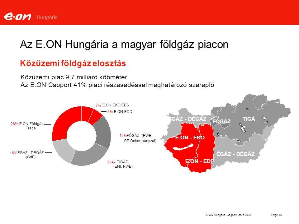 Az E.ON Hungária a magyar földgáz piacon