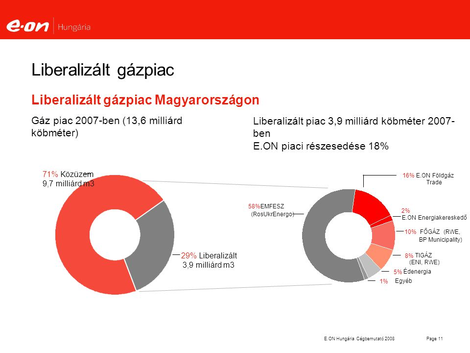 Liberalizált gázpiac Liberalizált gázpiac Magyarországon