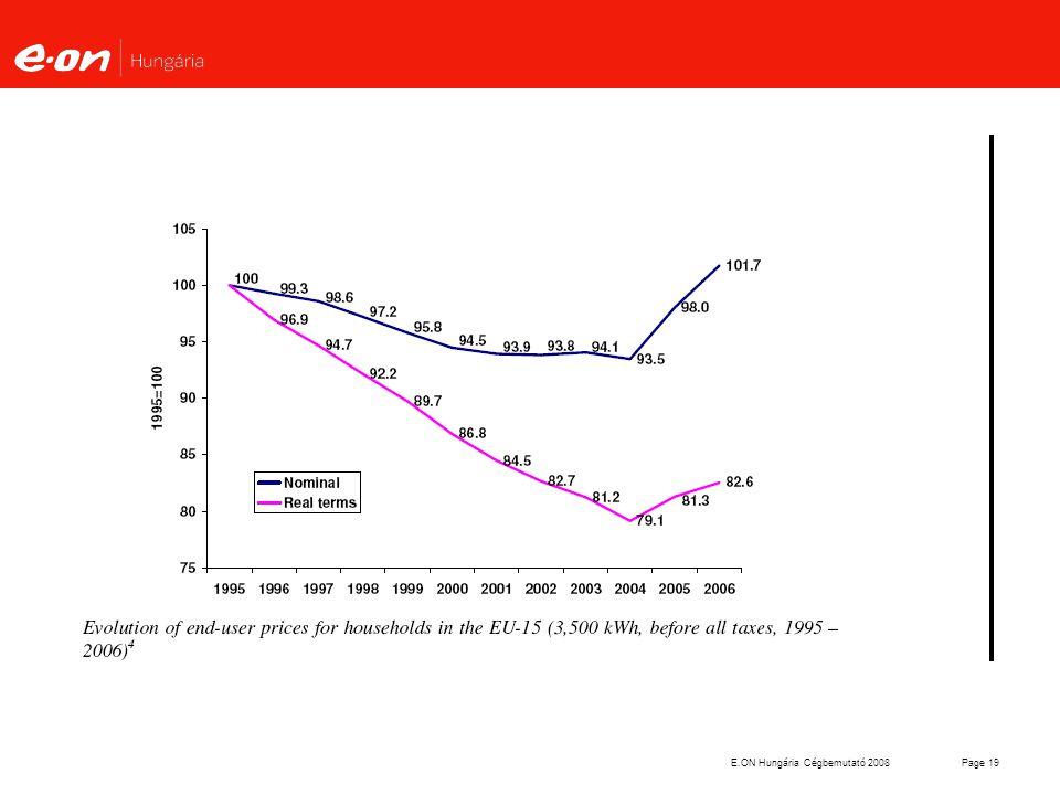 Az Európai liberalizáció eredményei