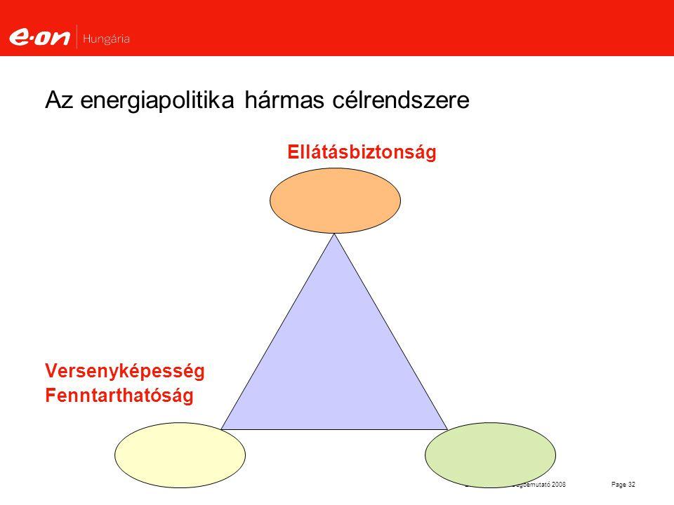 Az energiapolitika hármas célrendszere