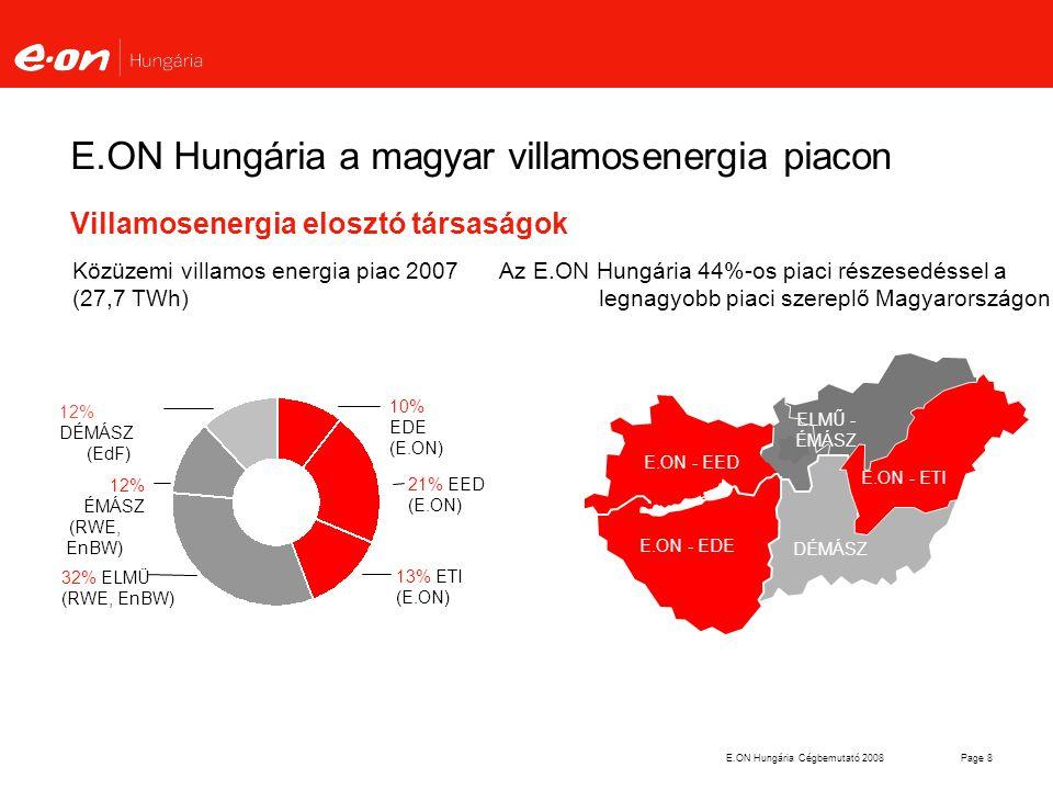 E.ON Hungária a magyar villamosenergia piacon