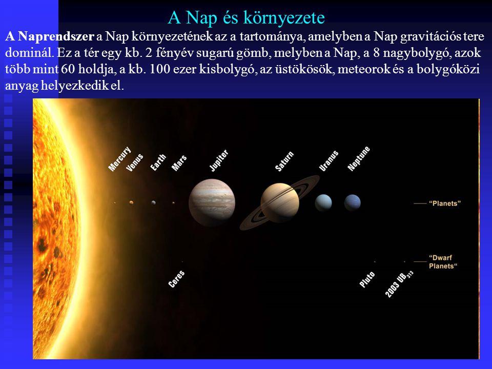 A Nap és környezete