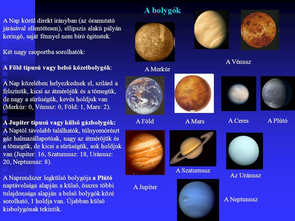 A bolygók