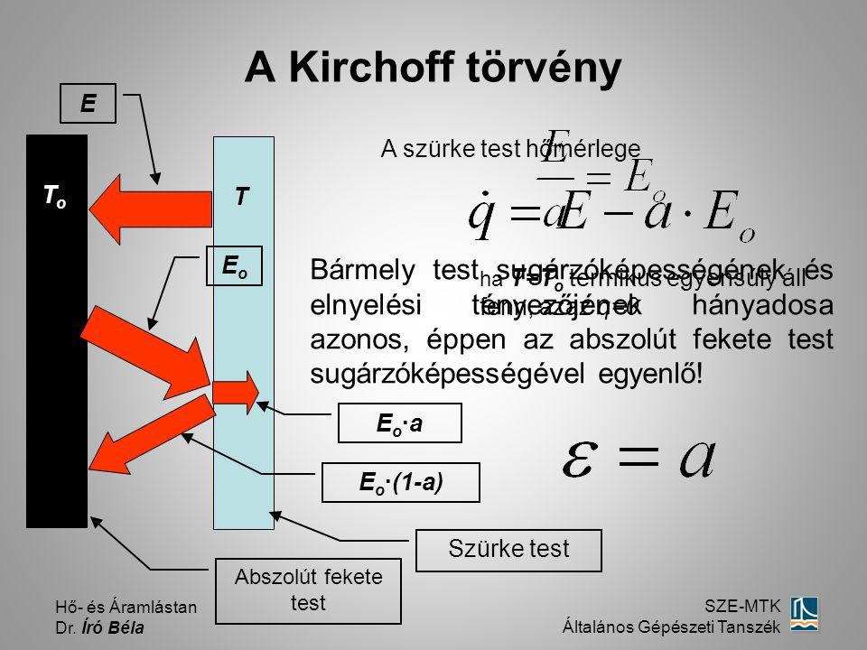 A Kirchoff törvény E. A szürke test hőmérlege. To. T. Eo.