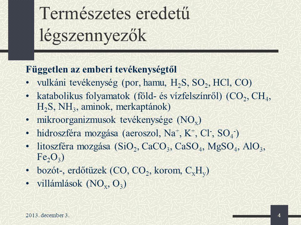 Természetes eredetű légszennyezők