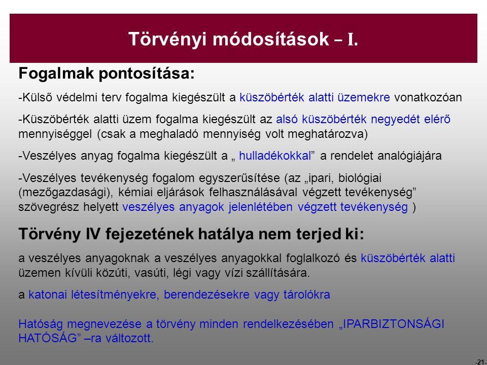 Törvényi módosítások – I.
