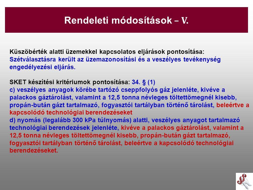 Rendeleti módosítások – V.