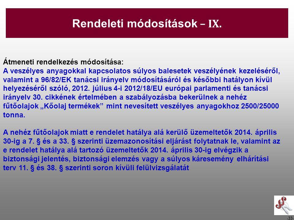 Rendeleti módosítások – IX.