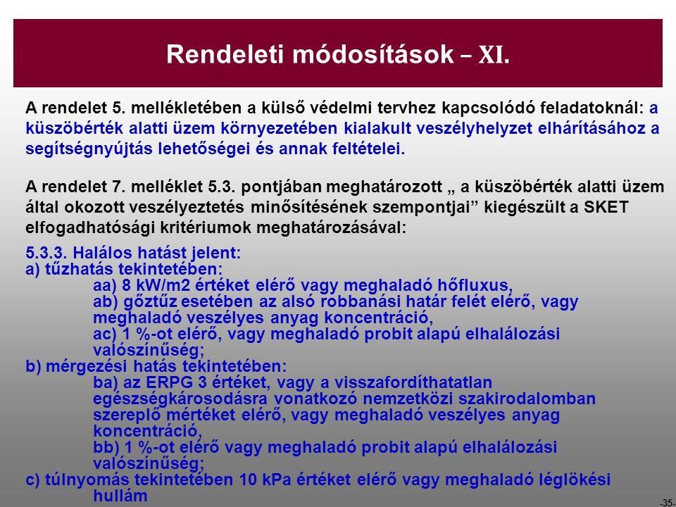 Rendeleti módosítások – XI.