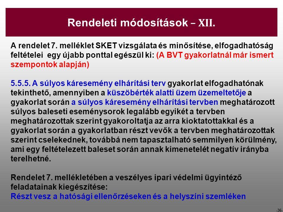 Rendeleti módosítások – XII.