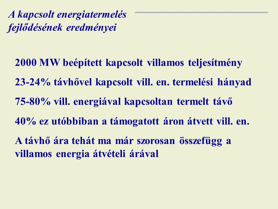 A kapcsolt energiatermelés fejlődésének eredményei