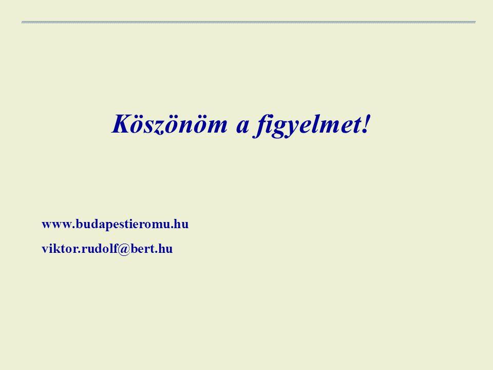 Köszönöm a figyelmet! www.budapestieromu.hu viktor.rudolf@bert.hu