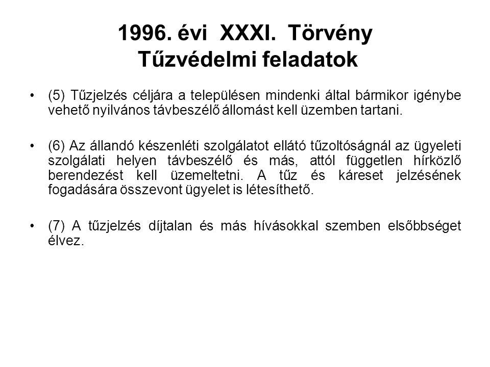 1996. évi XXXI. Törvény Tűzvédelmi feladatok