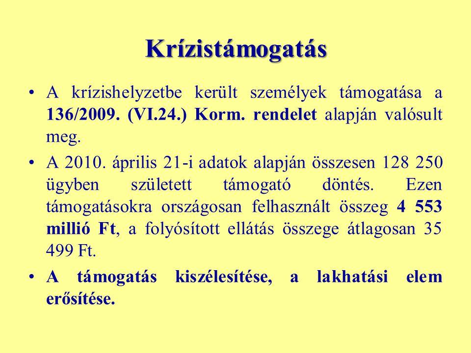 Krízistámogatás A krízishelyzetbe került személyek támogatása a 136/2009. (VI.24.) Korm. rendelet alapján valósult meg.