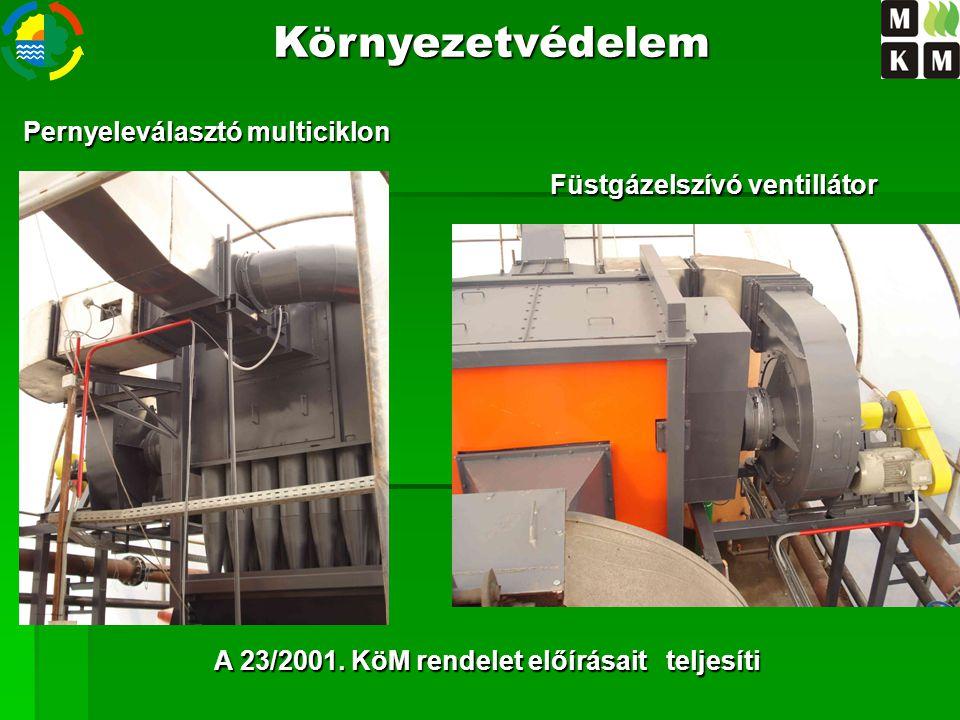 A 23/2001. KöM rendelet előírásait teljesíti