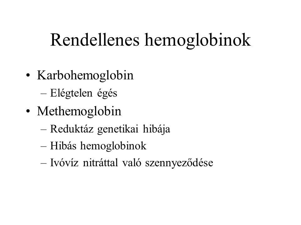 Rendellenes hemoglobinok