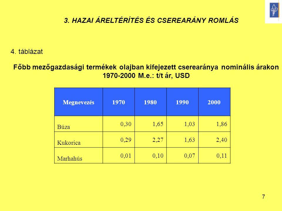 3. HAZAI ÁRELTÉRÍTÉS ÉS CSEREARÁNY ROMLÁS