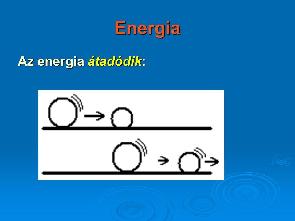 Energia Az energia átadódik: