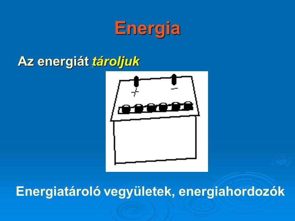 Energia Az energiát tároljuk Energiatároló vegyületek, energiahordozók