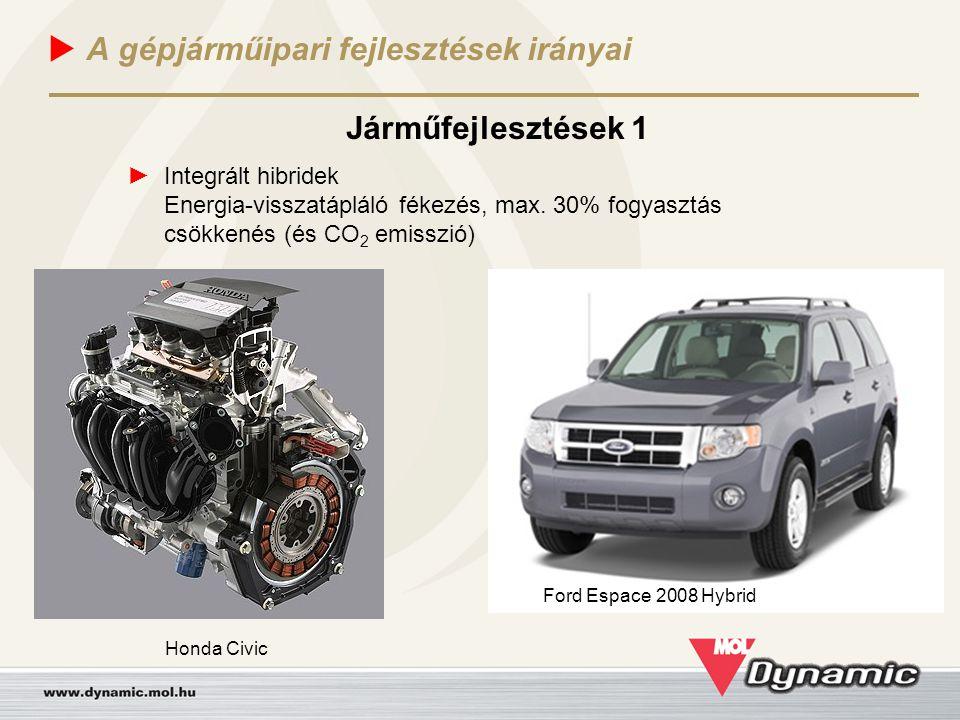 A gépjárműipari fejlesztések irányai