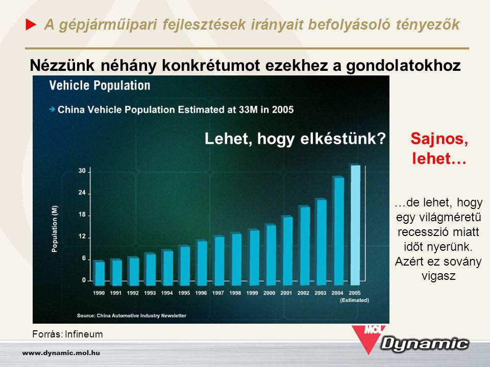 A gépjárműipari fejlesztések irányait befolyásoló tényezők