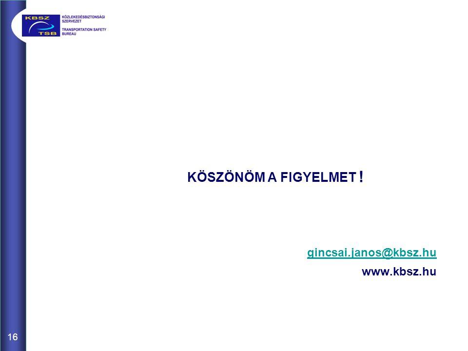 KÖSZÖNÖM A FIGYELMET ! gincsai.janos@kbsz.hu www.kbsz.hu