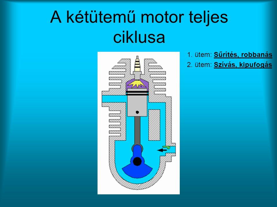A kétütemű motor teljes ciklusa