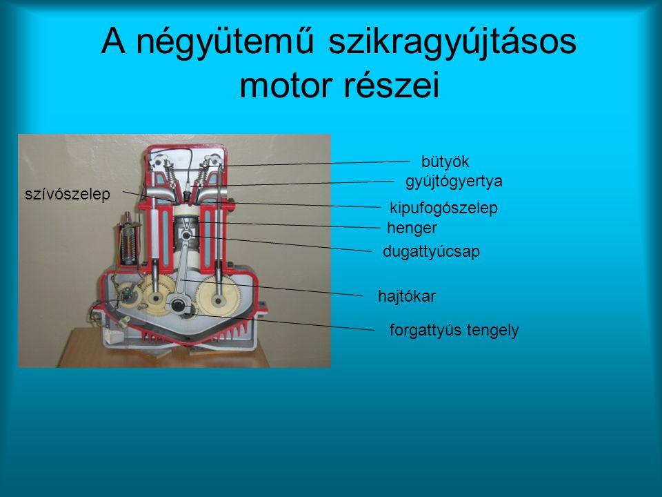 A négyütemű szikragyújtásos motor részei