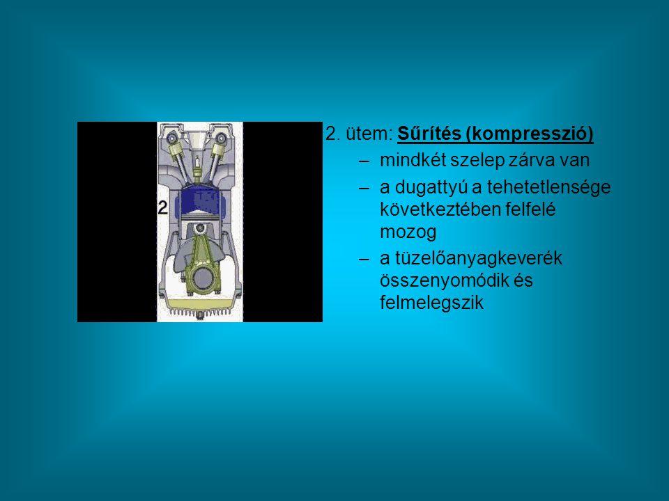 2. ütem: Sűrítés (kompresszió)
