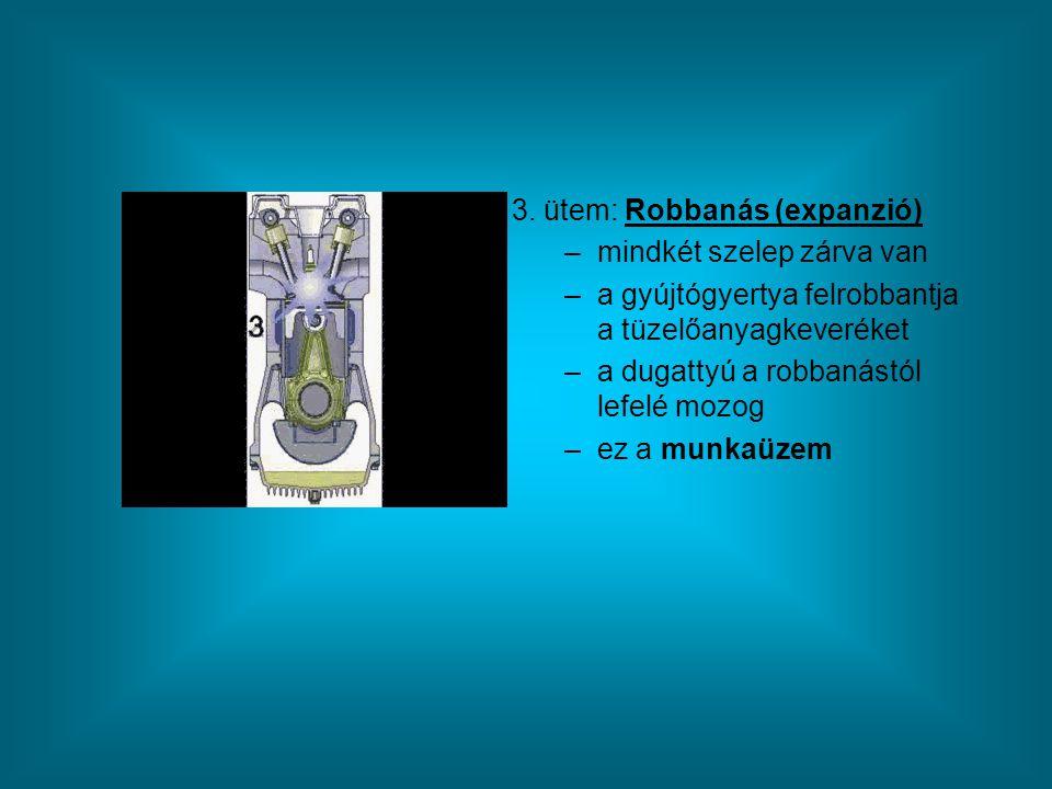 3. ütem: Robbanás (expanzió)
