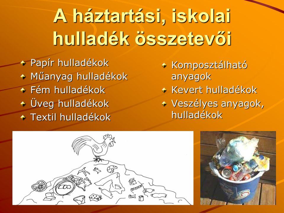 A háztartási, iskolai hulladék összetevői
