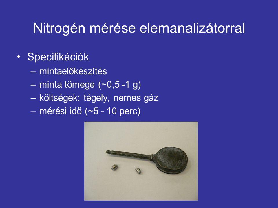 Nitrogén mérése elemanalizátorral