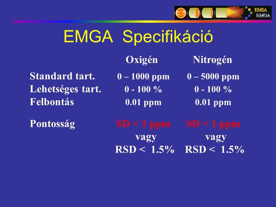 EMGA Specifikáció Oxigén Nitrogén Standard tart. Lehetséges tart.