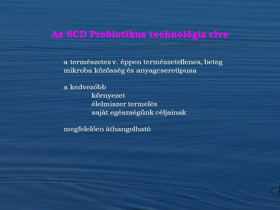 Az SCD Probiotikus technológia elve