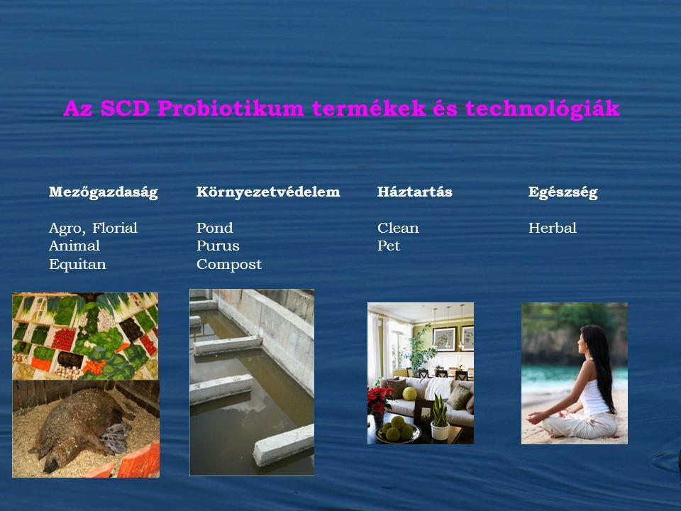 Az SCD Probiotikum termékek és technológiák