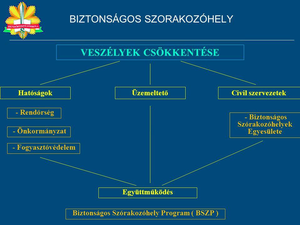 BIZTONSÁGOS SZORAKOZÓHELY