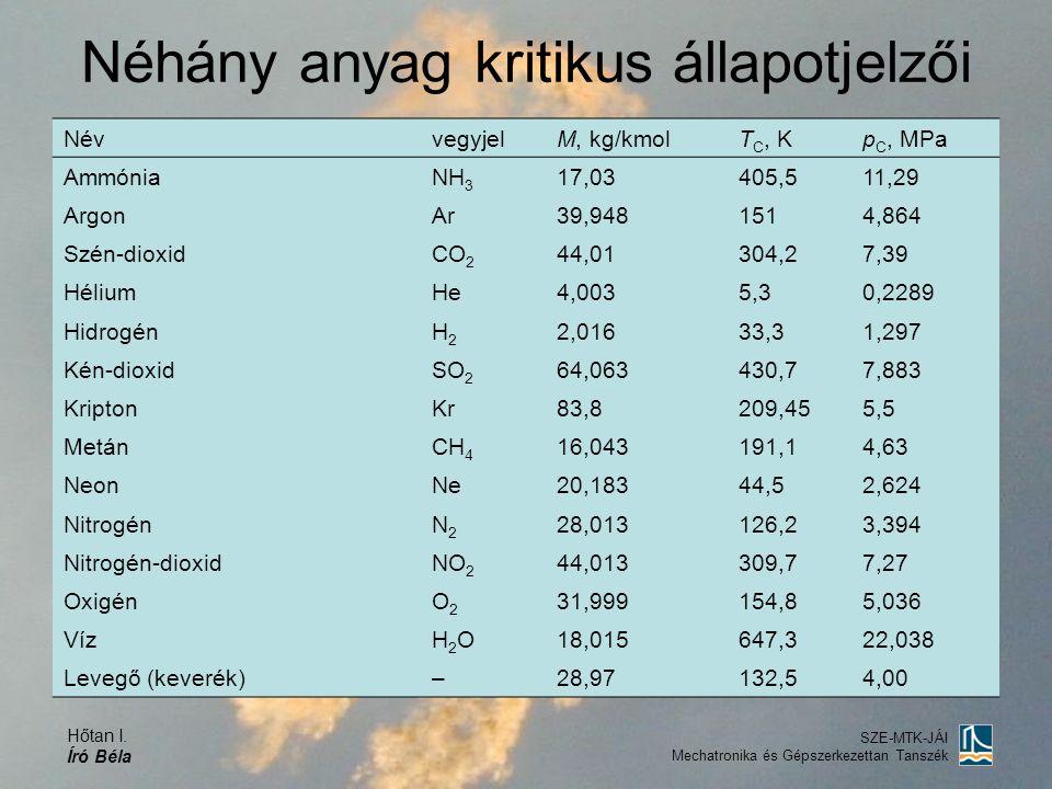 Néhány anyag kritikus állapotjelzői