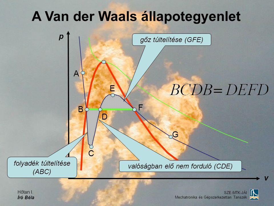 A Van der Waals állapotegyenlet