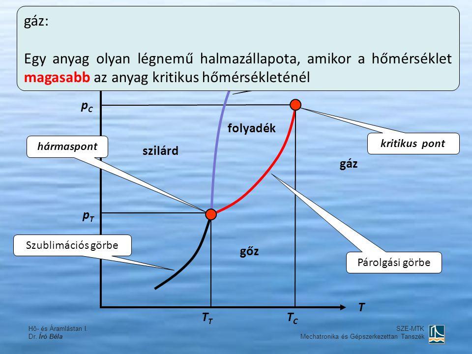 gáz: Egy anyag olyan légnemű halmazállapota, amikor a hőmérséklet magasabb az anyag kritikus hőmérsékleténél.