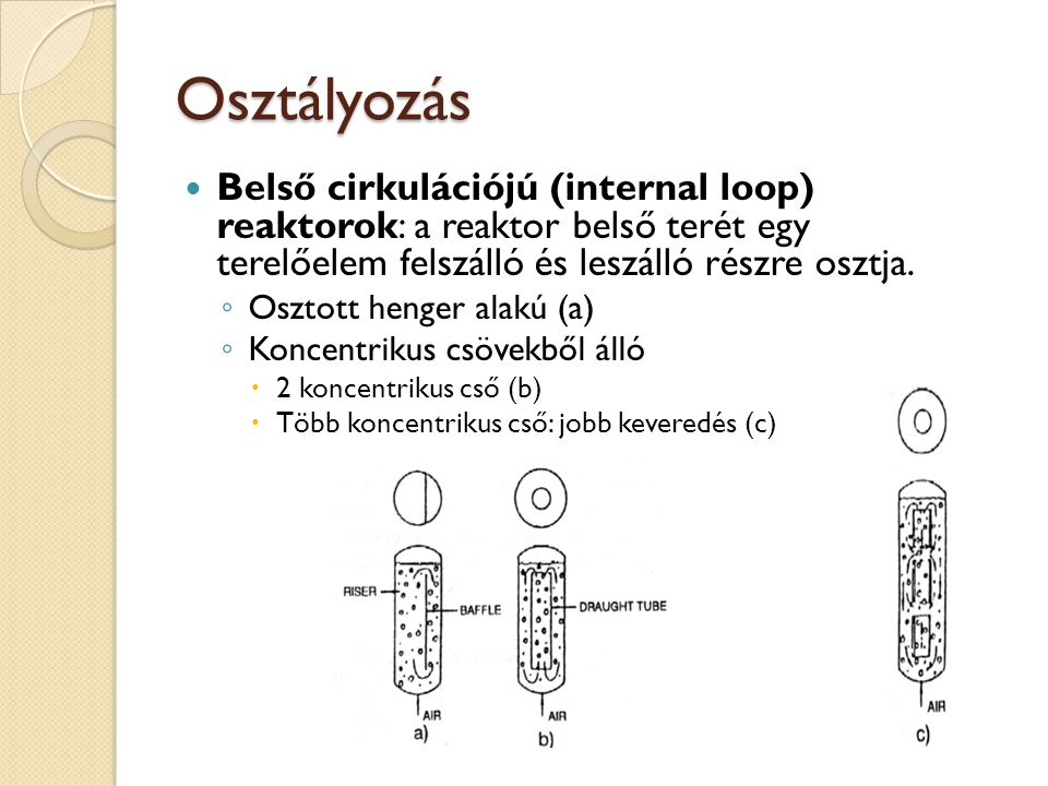 Osztályozás Belső cirkulációjú (internal loop) reaktorok: a reaktor belső terét egy terelőelem felszálló és leszálló részre osztja.
