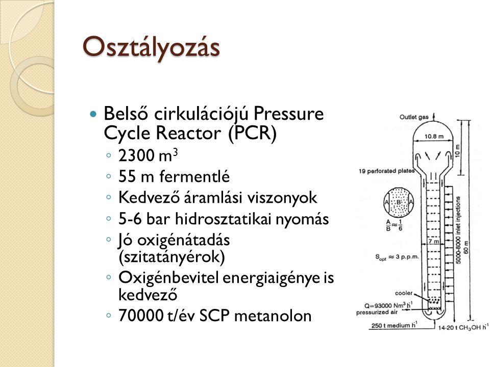 Osztályozás Belső cirkulációjú Pressure Cycle Reactor (PCR) 2300 m3
