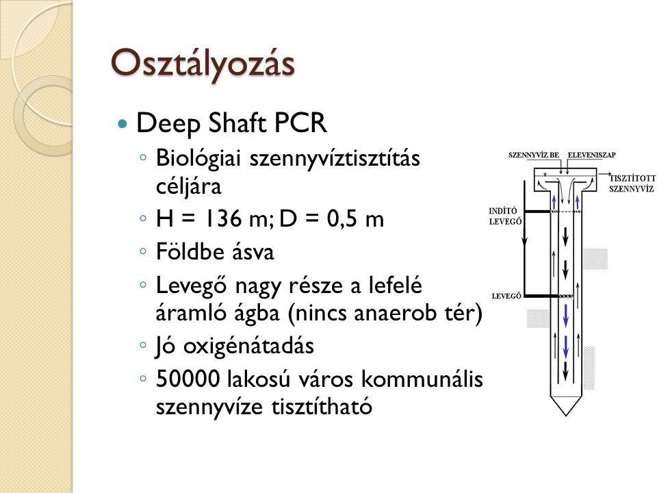 Osztályozás Deep Shaft PCR Biológiai szennyvíztisztítás céljára