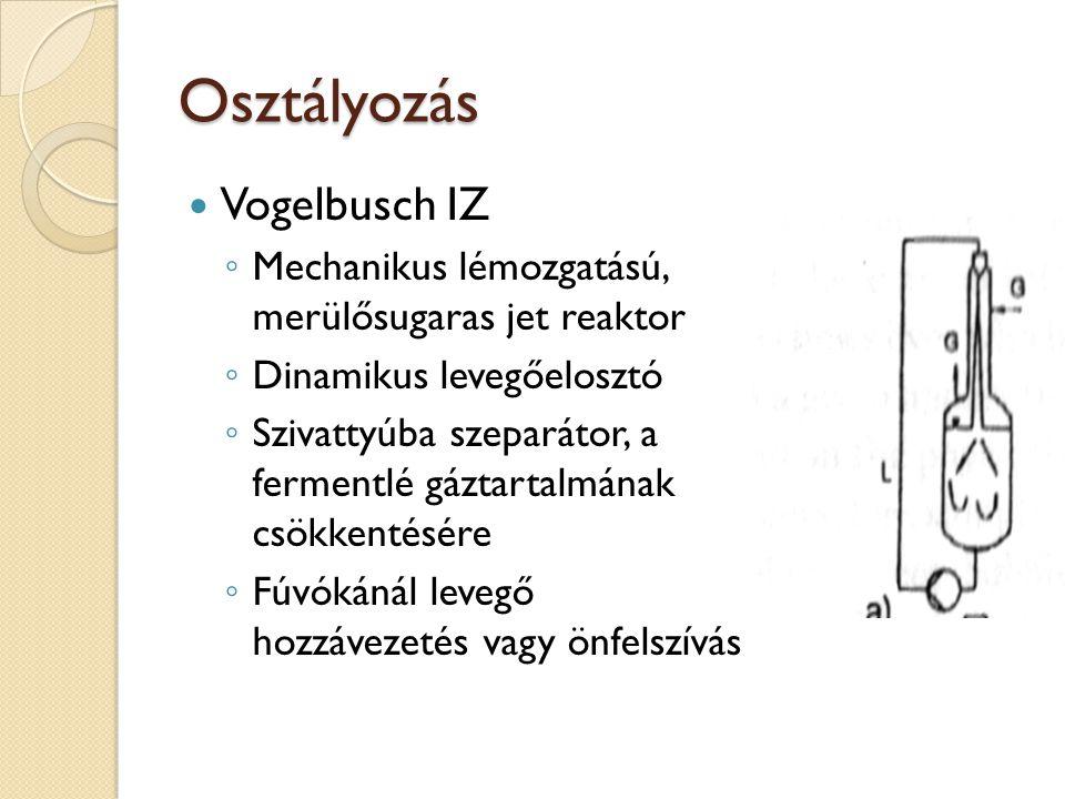 Osztályozás Vogelbusch IZ