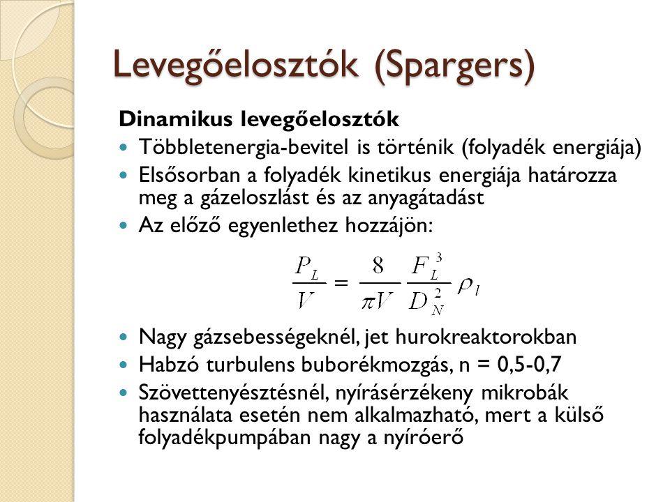 Levegőelosztók (Spargers)